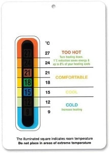 Eco Room Thermometer Card